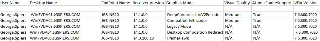 Citrix ThinWire HDX Graphics Modes – what is right for you