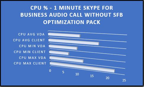 Skype for Business with XenApp & XenDesktop – JGSpiers com