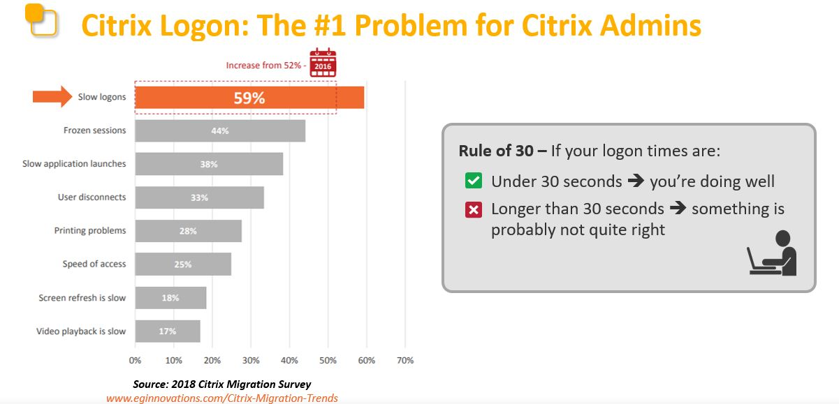 Webinar Q&A: Citrix Troubleshooting 101 – JGSpiers com