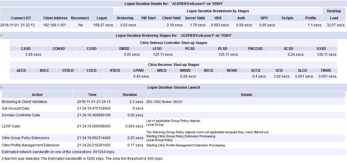 Advanced Logon Duration Troubleshooting with Goliath